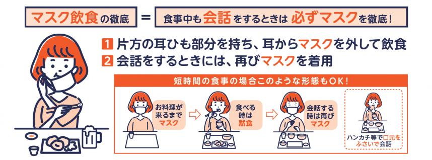 神奈川県マスク飲食